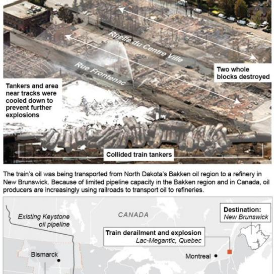 train_derailment_explosion