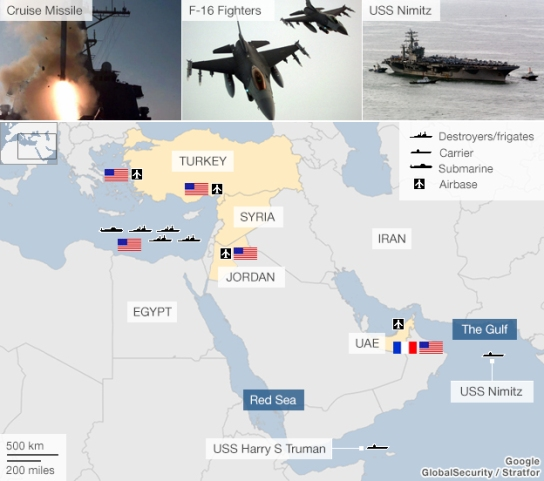 syrian_military_operation