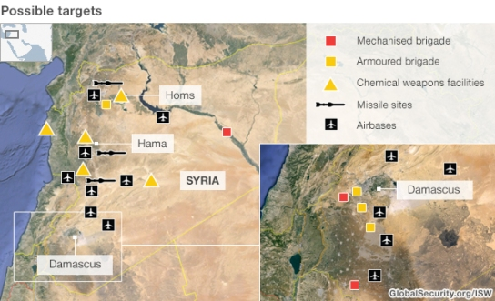 syrian_targets
