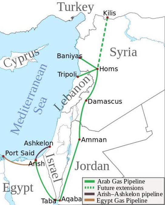 Arab_Gas_Pipeline