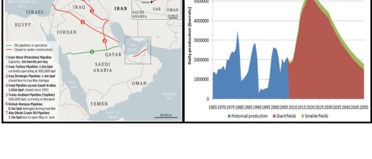 saudi_pipelines