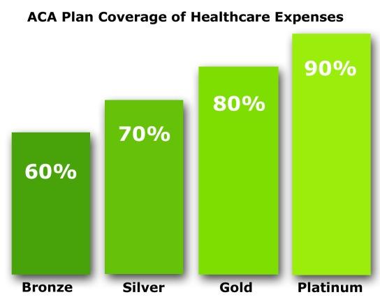 ACA-graph-of-plan-tiers-copy
