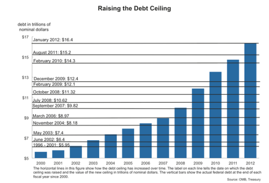 debt_ceiling_big
