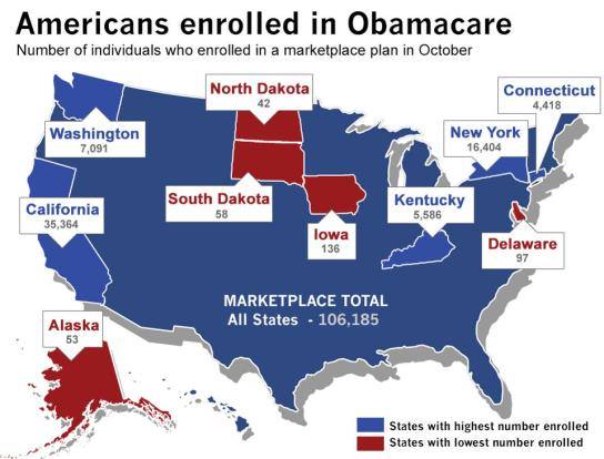 American_enrolled_in_Obamacare