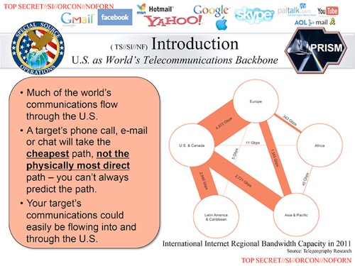 nsa-prism-internationa