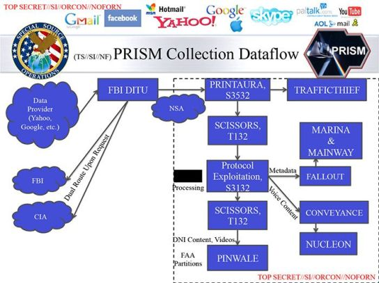 Prism_collection_programs
