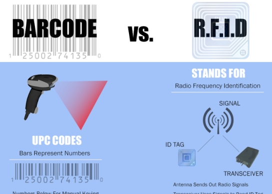 Barcode-vs-RFID-infographic-featured-image