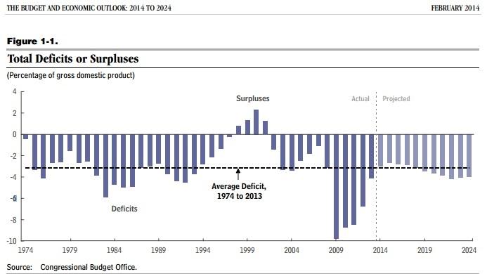 huge deficit slashed late - 680×350