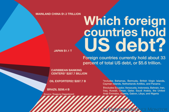 foregin_countries_hold_debt