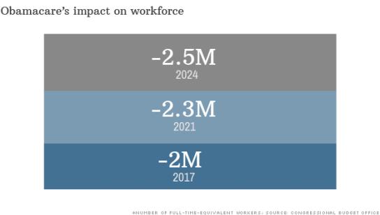 job_impact