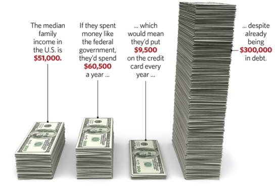 typical-family-spent-like-government-680