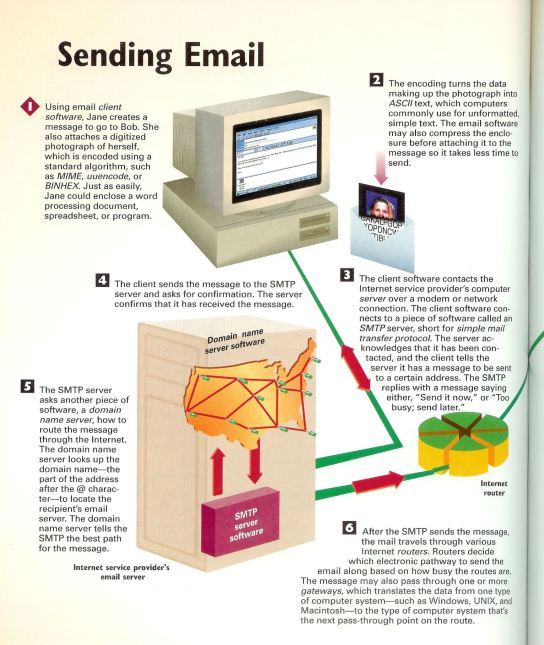 how_email_works_01