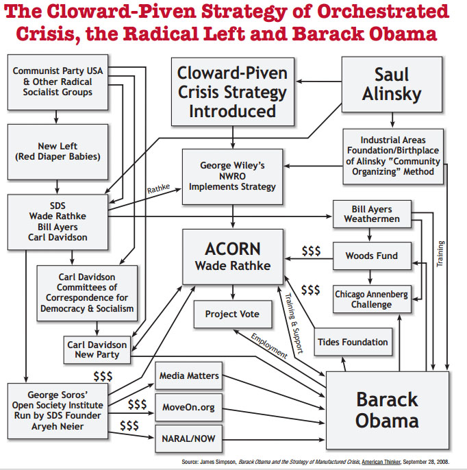 Index php furthermore Obamacare Employer Mandate in addition Health Care Flow Chart Republicans 2009 as well Legislation additionally Irs Charts 2016. on obamacare organizational chart