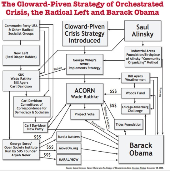 org_chart_howard_piveni