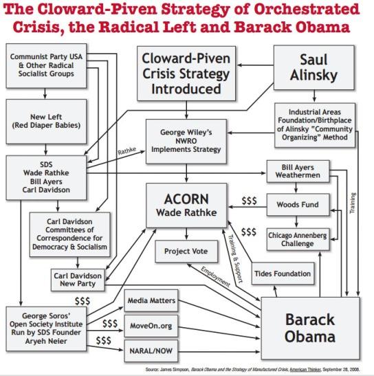 org_chart_howard_piveni