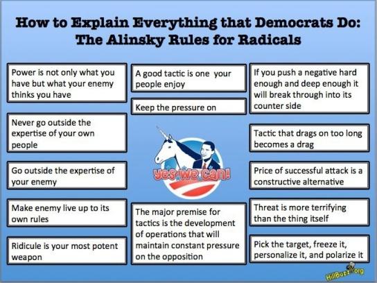 rules_radicals