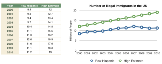 Immigration_number