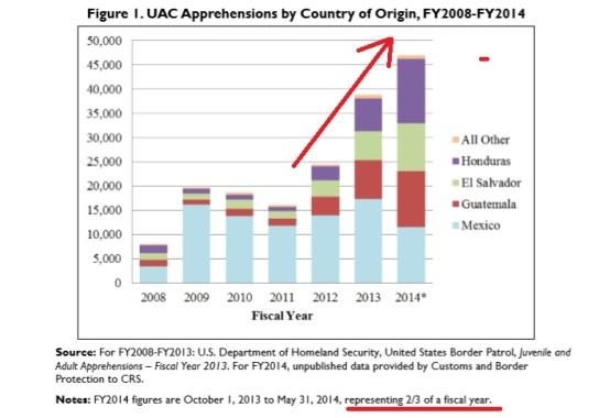 uac-graph-2