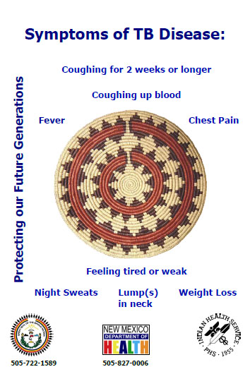 symptoms_TB
