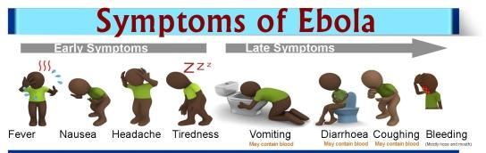 ebola-symptoms-1-crop-2