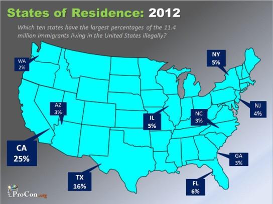 percentage_illegal_aliens