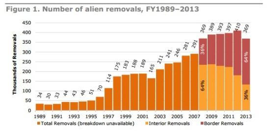 bipartisanimmigration