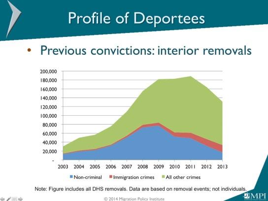 Deport Report