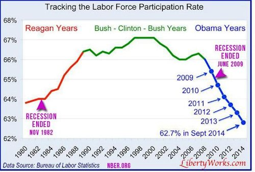 labor_force_participation_rate