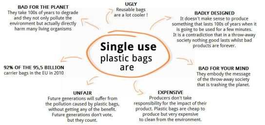 single-use-plastic-bags-are