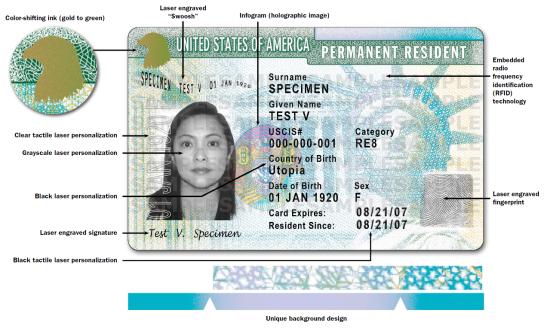 greencardfront