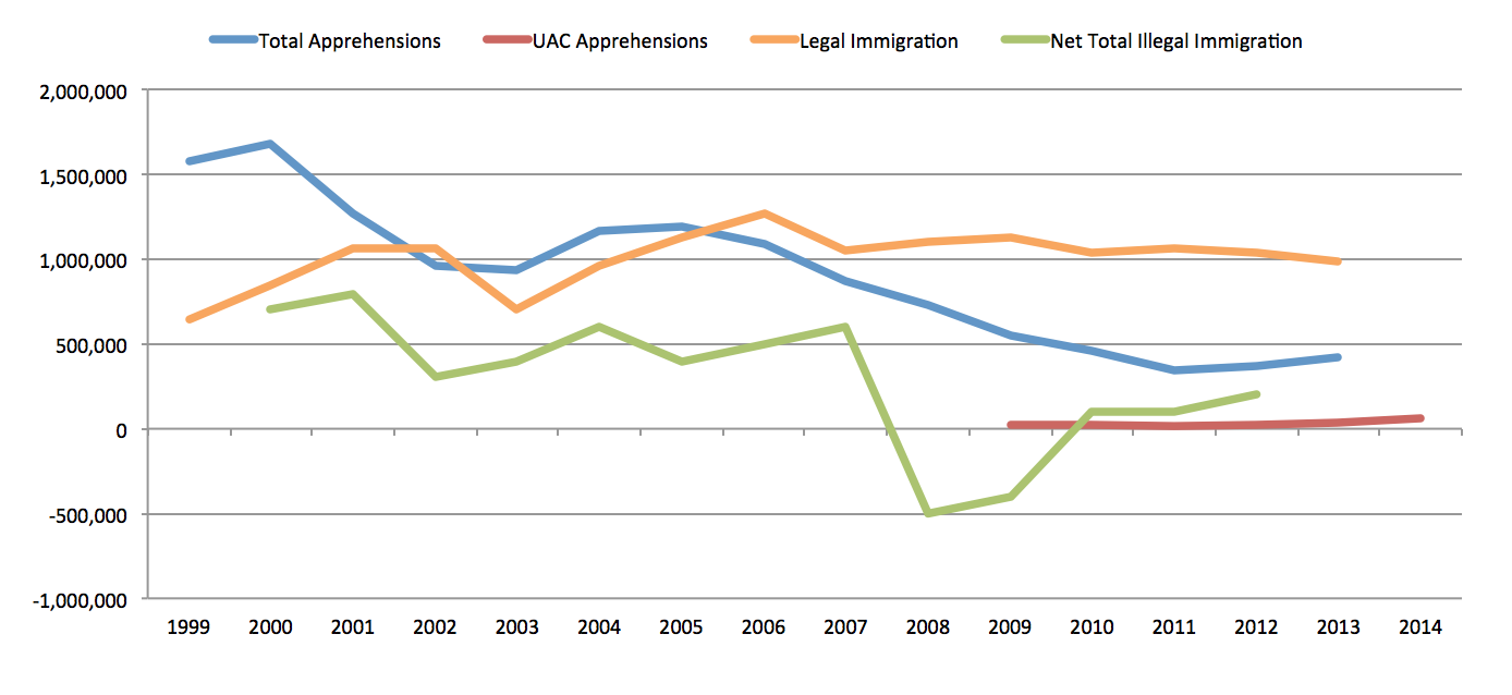 UAC-Apprehensions-in-Context