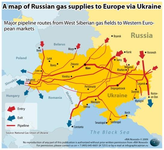 ukraine pipelines