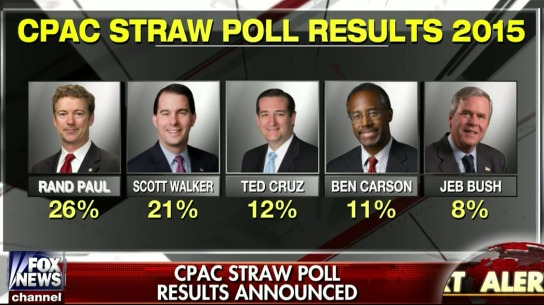 fox-cpac-straw-poll
