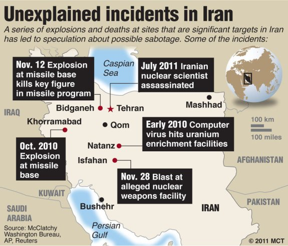iran incidences