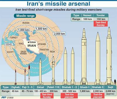 iranarsenal_missiles