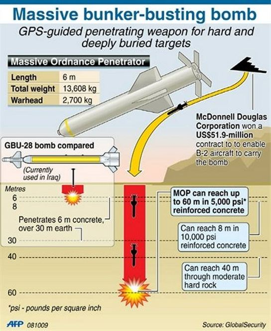 United_States_ready_to_use_bunker_buster_bomb_against_Iran_nuclear_facilities