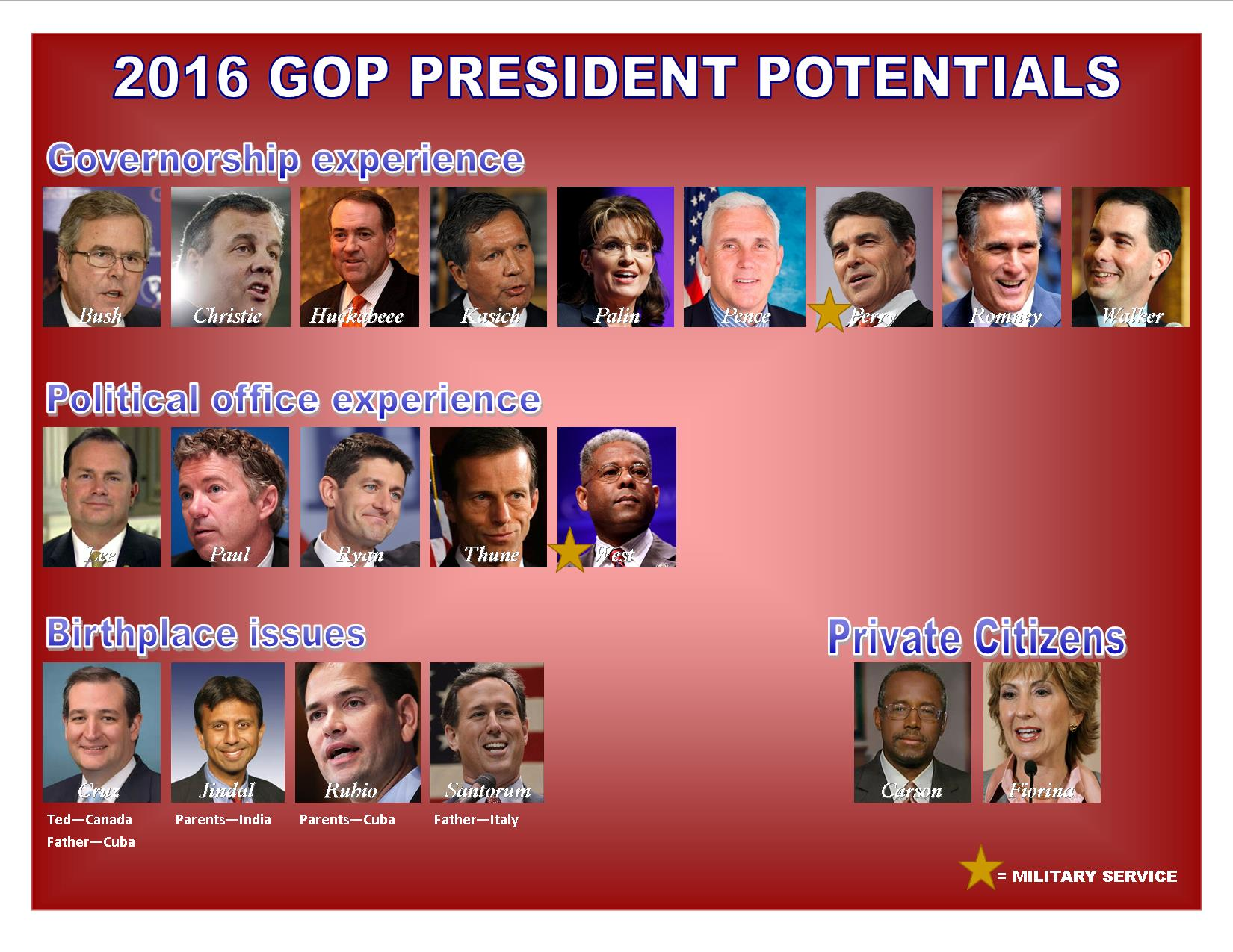 republican presidential candidacy pronk pops