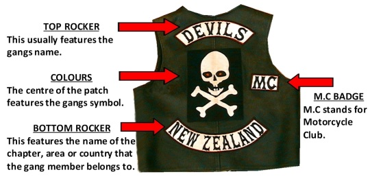 back-patch-vest-motorcycle-gang