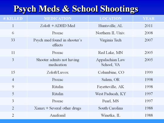 Psych-Meds-and-School-Shootings3