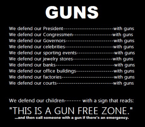 guns-and-gun-free-zones