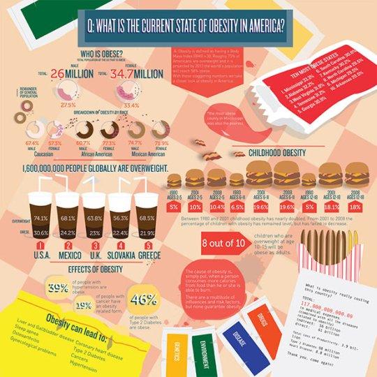 obesity-in-america