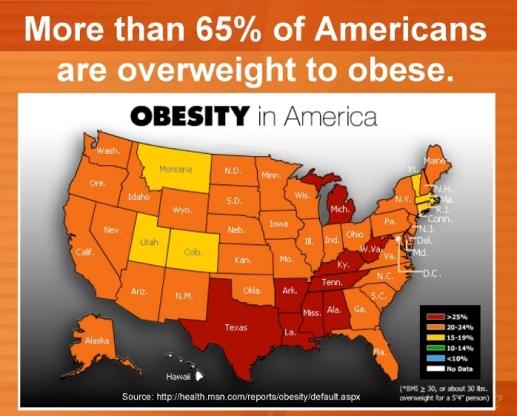 obesity-overweight-statistics-diet-plan