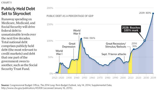 SR-budget-book-2015-chart-5-1600
