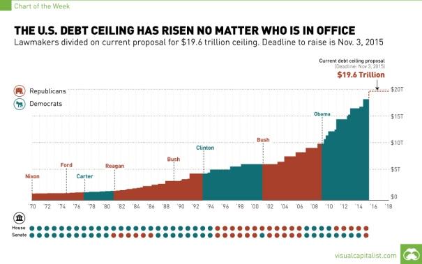 U.S.-Debt-Ceiling