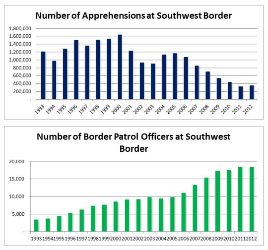 Border-Graphs1