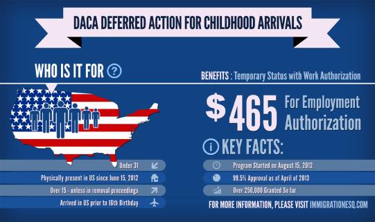 immigrationesq_infograph