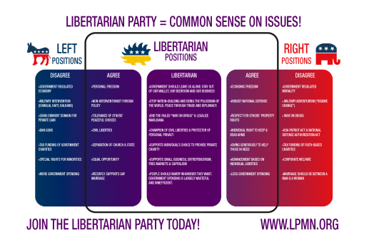 LPMN-common-sense-on-issues