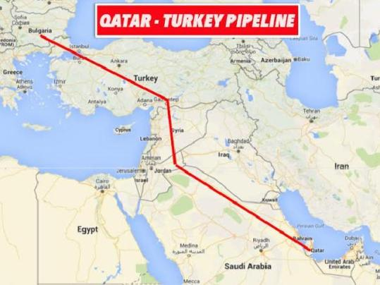 qatar turkey pipeline