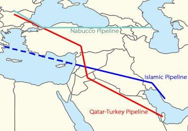 twopipelines