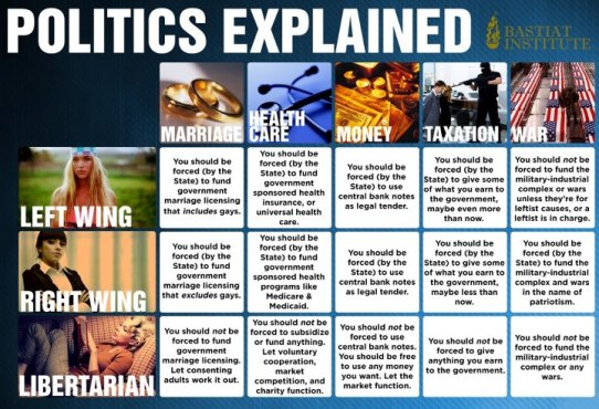 politics-explained